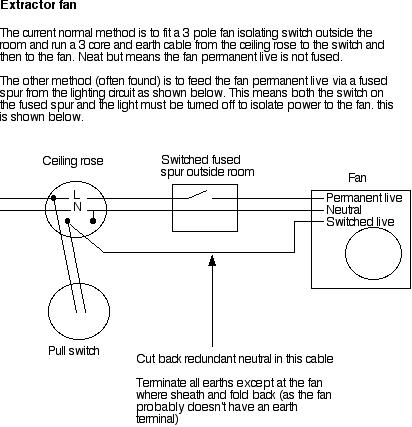 [DIAGRAM_5LK]  BATH FANS: BATHROOM EXTRACTOR FAN INSTALLATION | Wiring Diagram For A Bathroom Extractor Fan |  | BATH FANS - blogger