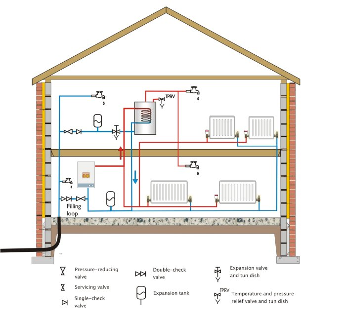 Sealed system diagram sealed free engine image for user for Best central heating system for large house
